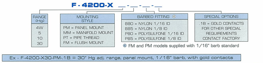 F-4200-X-Ordering-Information