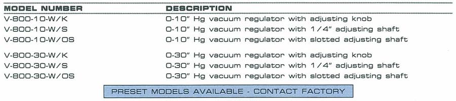 V-800 Ordering Information