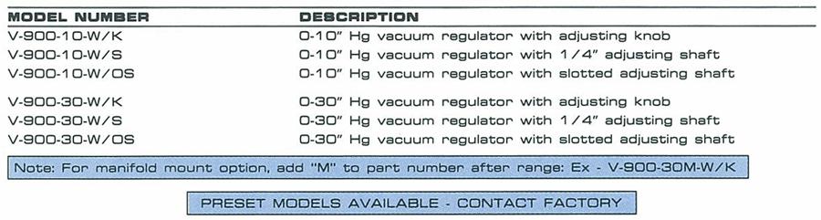 V-900 Ordering Information