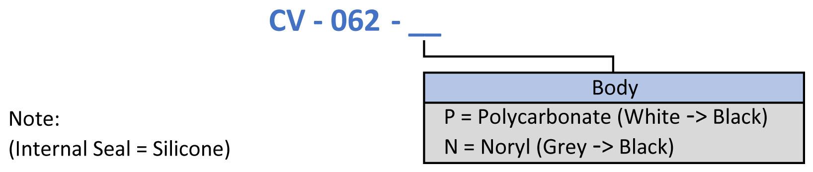 CV-062